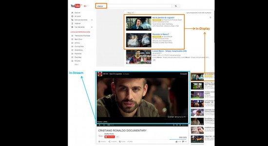 Formatos publicitarios de vídeo: notoriedad de marca a bajo coste